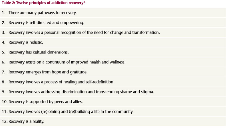 Drugs and Alcohol Ireland - Addiction recovery: a contagious